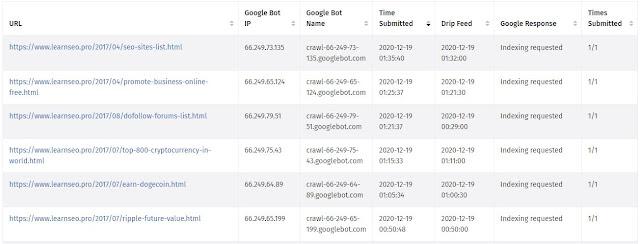 index site url google