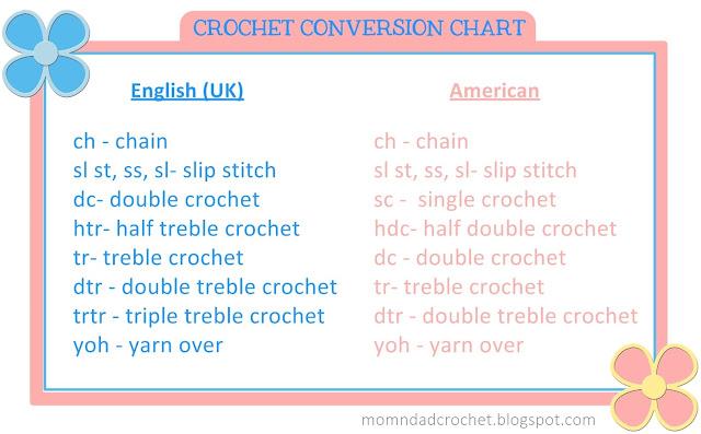 crochet terms, conversion, English (UK), American