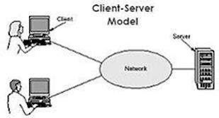 Mengevaluasi Remote Server : Pengertian dan Cara Kerjanya