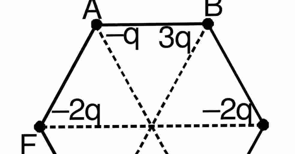 Electric Field and Potential: Problem 1.11, 1.12 & 1.13