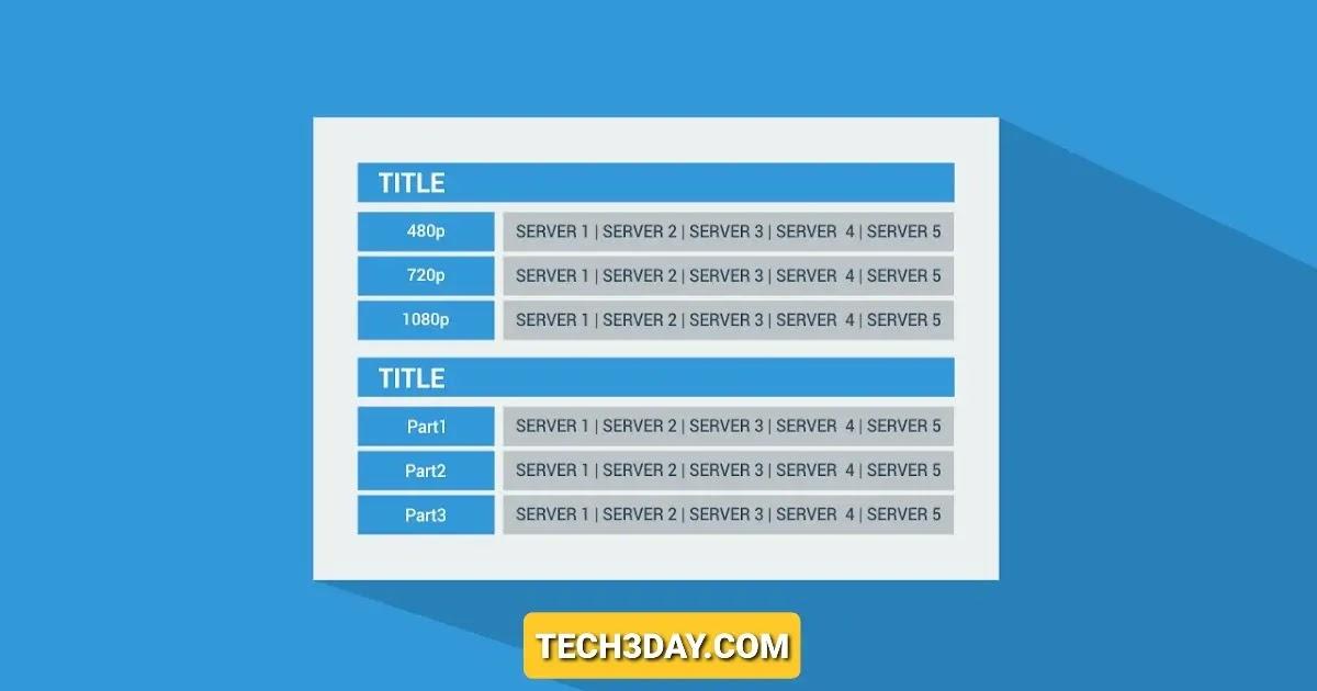 طريقة إضافة صندوق التحميل متعدد السرفرات على مدونات بلوجر