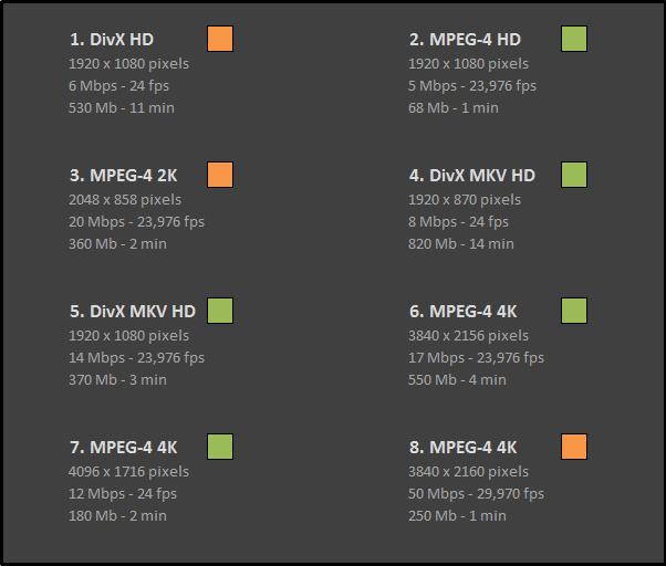 Test Video MINIX U1