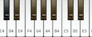 D# or E flat minor pentatonic scale