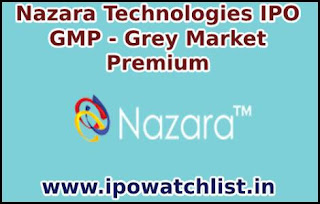 Nazara Technologies IPO GMP