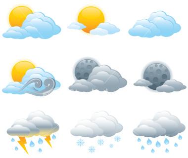 Perbedaan Cuaca dan Iklim