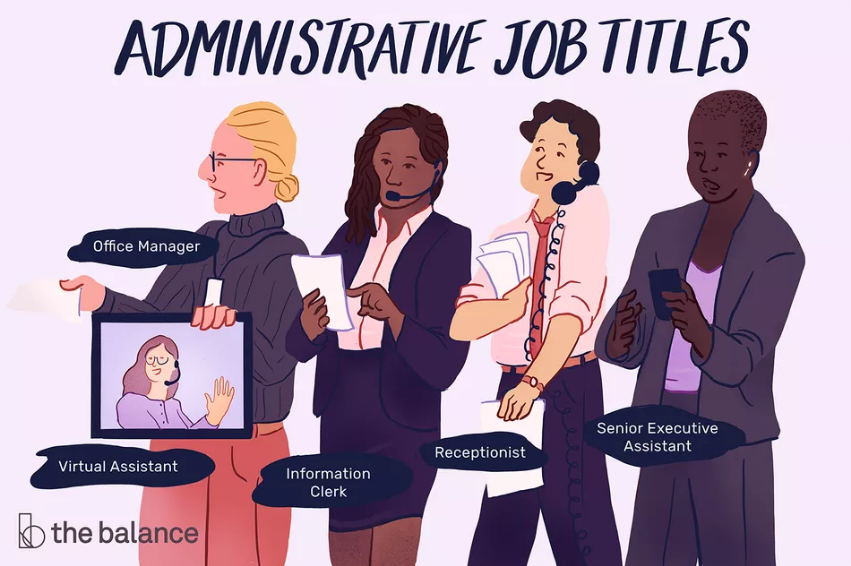 Job title and their duties in the Office