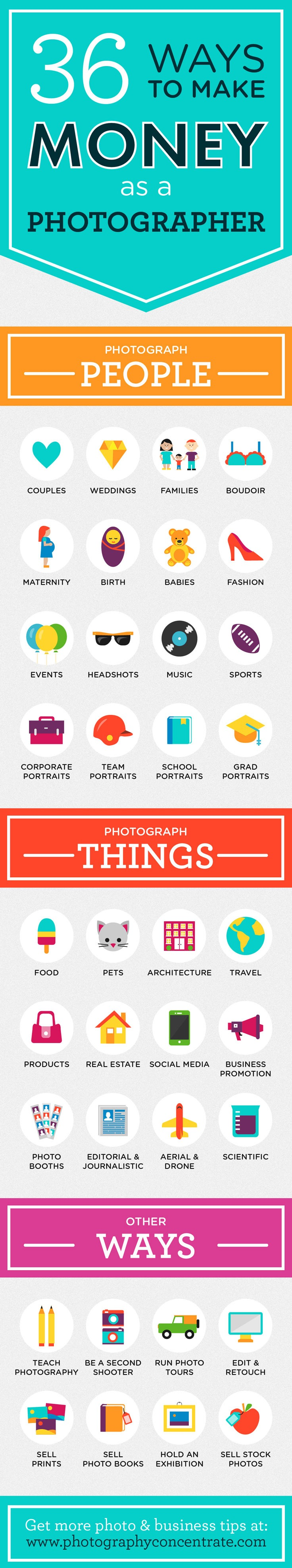 36 Ways to Make Money as a Photographer #infographic