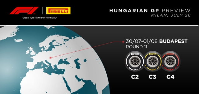 FÓRMULA 1: Preview do GP da Hungria