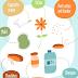Ποιοι είναι οι πιο κοινοί αλλεργιογόνοι παράγοντες;