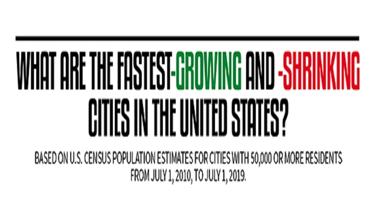 What Are the Fastest Growing and Shrinking Cities in the United States #infographic