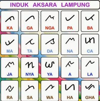 Kamus Kosakata Dialek A Lengkap dan Beserta Artinya dalam Bahasa Indonesia