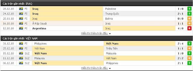 Tip kèo miễn phí Việt Nam vs Iraq, 20h30 ngày 8/1/2019 Iraq3