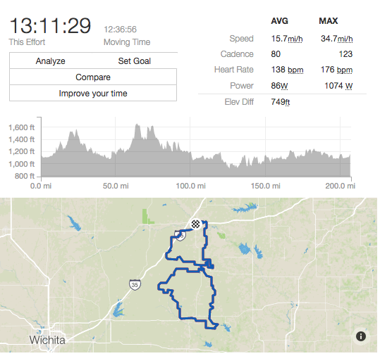 Dirty Kanza 200 - 2017 - David West - Strava Ride Summary