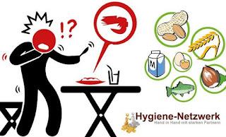 Risikofaktor Allergene: Wie gut wird die Allergen-Kennzeichnung in der Praxis umgesetzt – ein aktuelles Untersuchungsergebnis