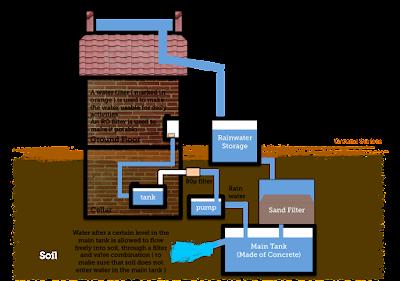 NET ZERO ENERGY BUILDING