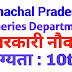 Himachal Pradesh Fisheries Department Recruitment 2019