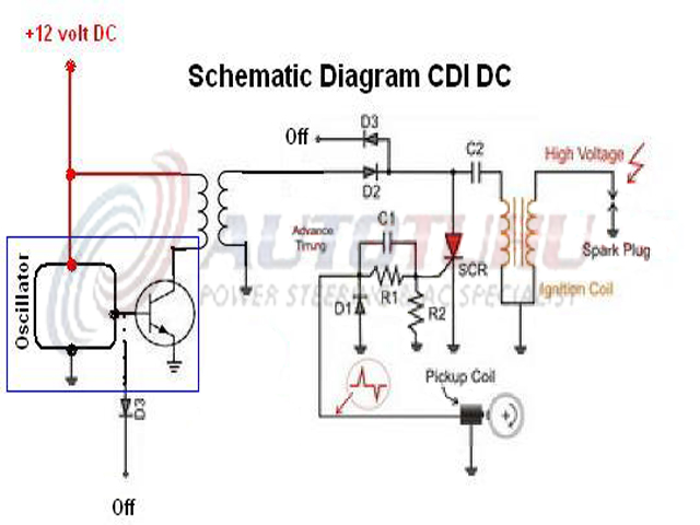 Dc 5 Wire Cdi Diagram - Wiring Diagrams ROCK