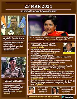Daily Malayalam Current Affairs 23 Mar 2021