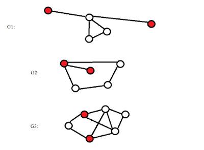 graf semi euler
