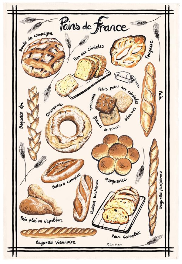 Pieczywo we Francji - słownictwo 2 - Francuski przy kawie