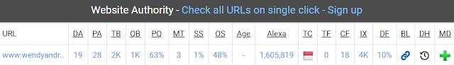 Menurunkan Spam Score Blog