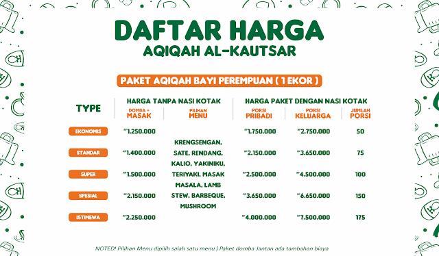 Daftar Harga Paket Aqiqah untuk Anak Perempuan (1 Ekor Kambing)