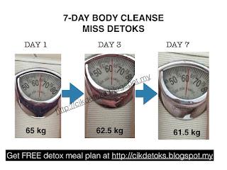 berat badan hilang