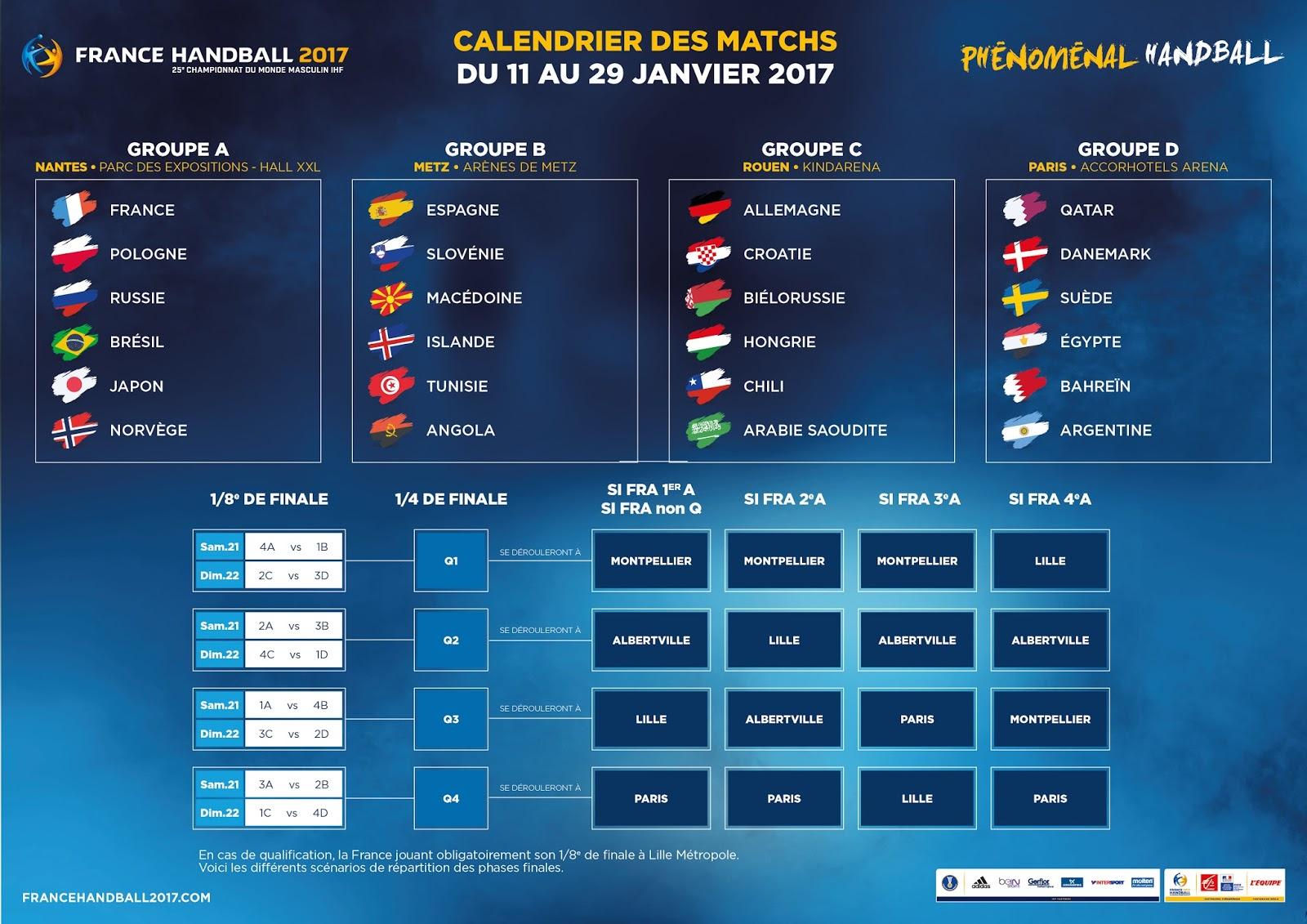 handball em 2019 männer