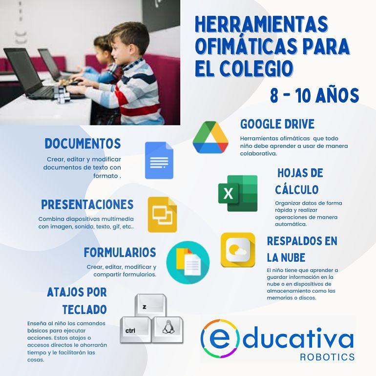 Aprende a manejar herramientas ofimáticas de Google para el Colegio