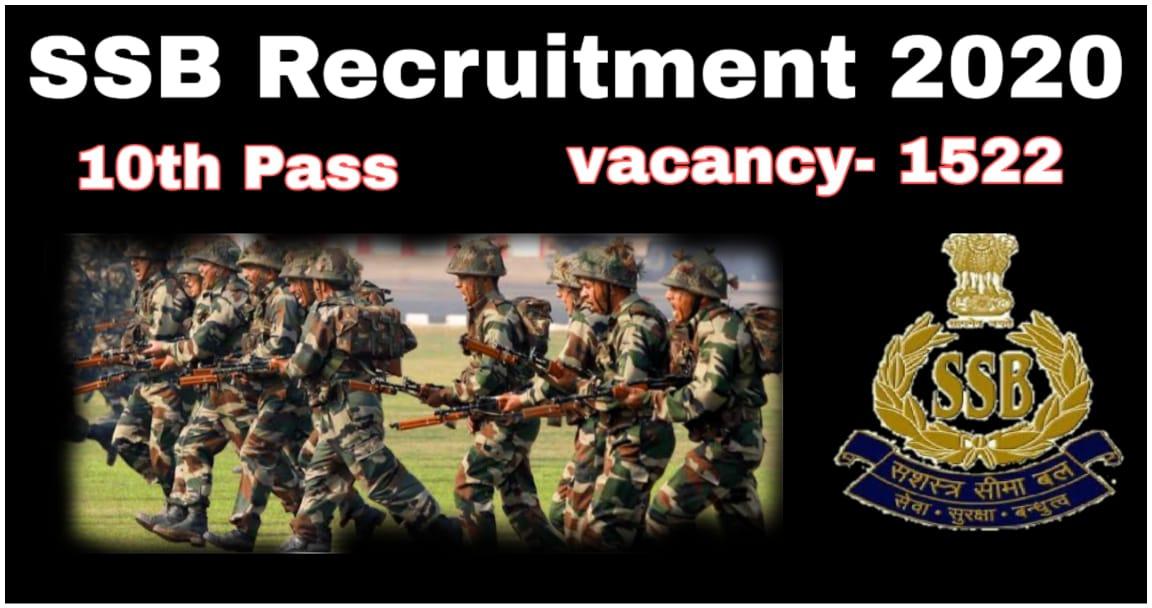 About SSB Recruitment 2020