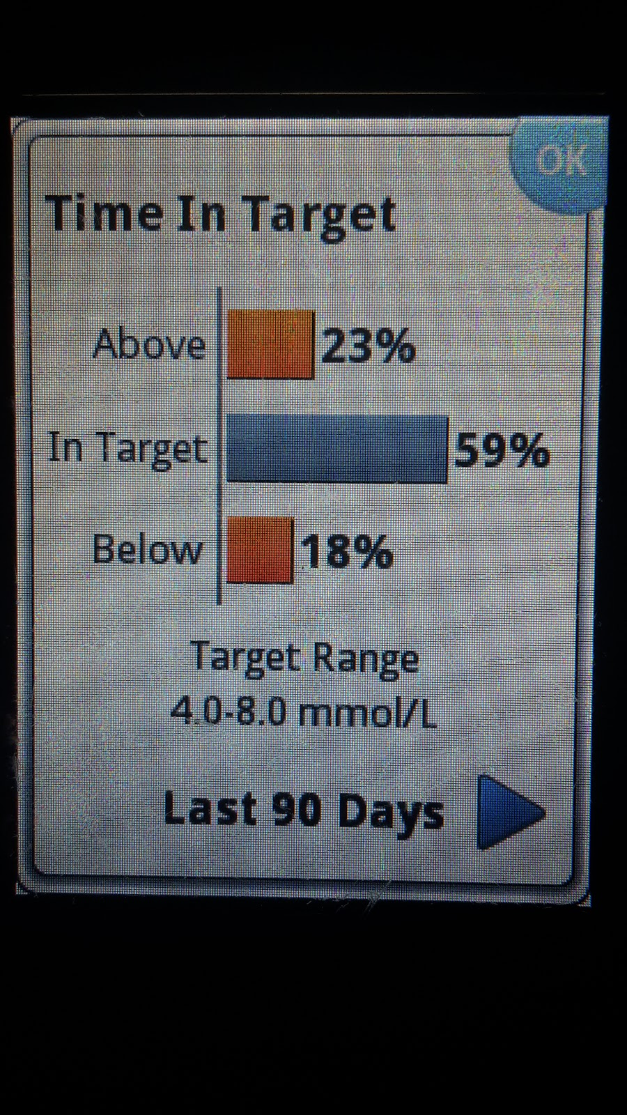 Living with T1D: July 2015
