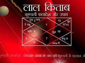 Lal Kitab Astrology