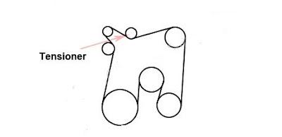 Car Wiring Diagrams: 2018