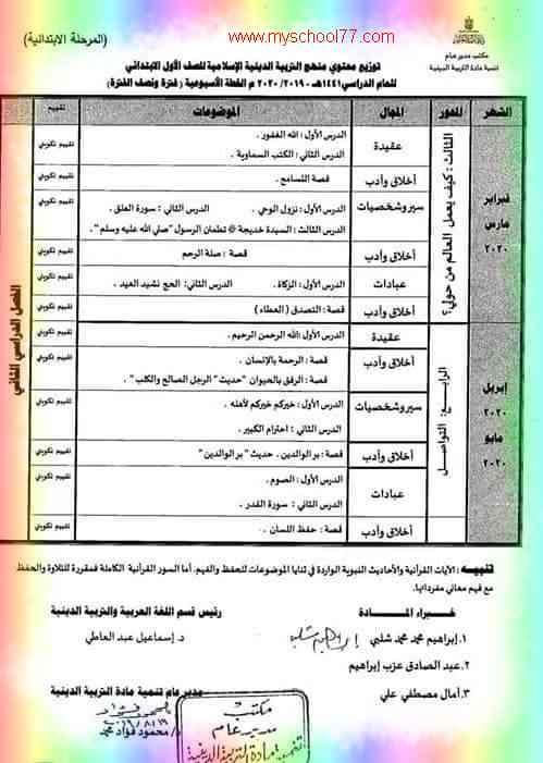توزيع منهج التربية الاسلامية للصف الاول الابتدائى ترم ثانى2020 - موقع مدرستى