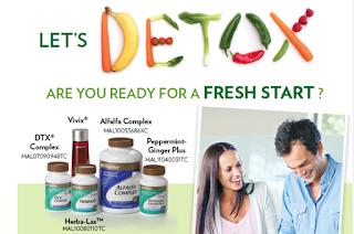 Detox Set Shaklee