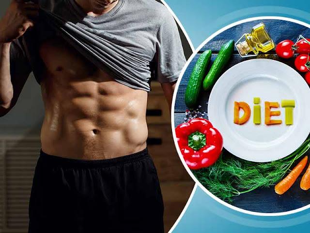 Diet Plans Pack