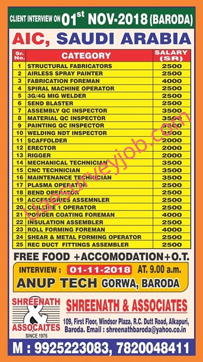 Jobs in Saudi With a salary of 2500 riyals