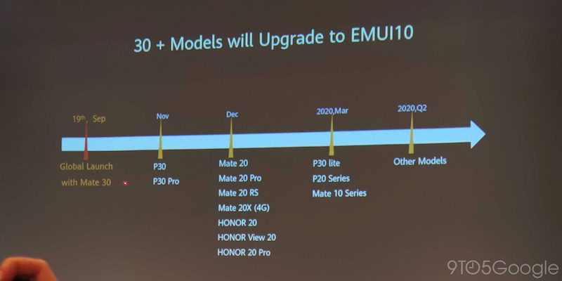 IFA 2019: EMUI 10's roadmap confirms list of Huawei smartphones qualified for update by Q2 2020