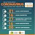 Cidade de Cachoeira dos Índios registra 1º Caso de COVID-19