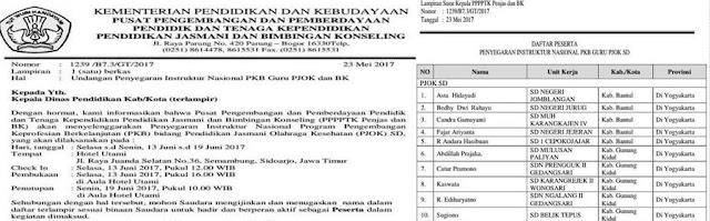 Inilah Daftar Nama Guru Yang Diikutsertakan Pada Program PKB Di Beberapa Kab/Kota