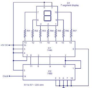 schema electronique Affichage statique de 0 à 9