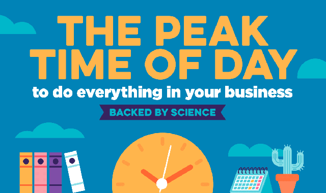 The Peak Time of Day to Do Everything in Your Business  #infographic