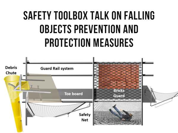 Safety toolbox talk on falling objects prevention and protection measures