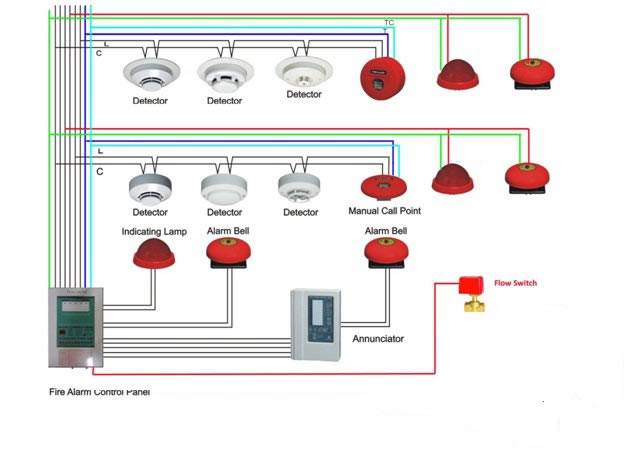 Smoke Alarm Wiring Diagram Australia Labeled Octopus Fire Bell Thermocouple ~ Elsalvadorla