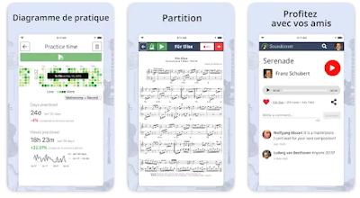 بواسطة هذا التطبيق Soundcorset يمكنك معرفة نوتات اي اغنية لتتمكن من عزفها