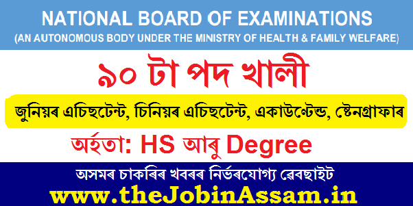 National Board of Examinations Recruitment 2020