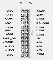 ATX Main Power Supply Pin Connector Schematic