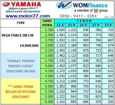 Yamaha VEGA FORCE