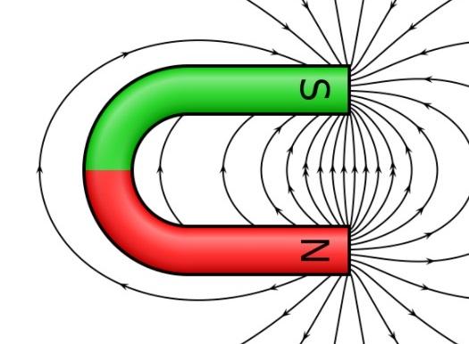 garis gaya magnet U