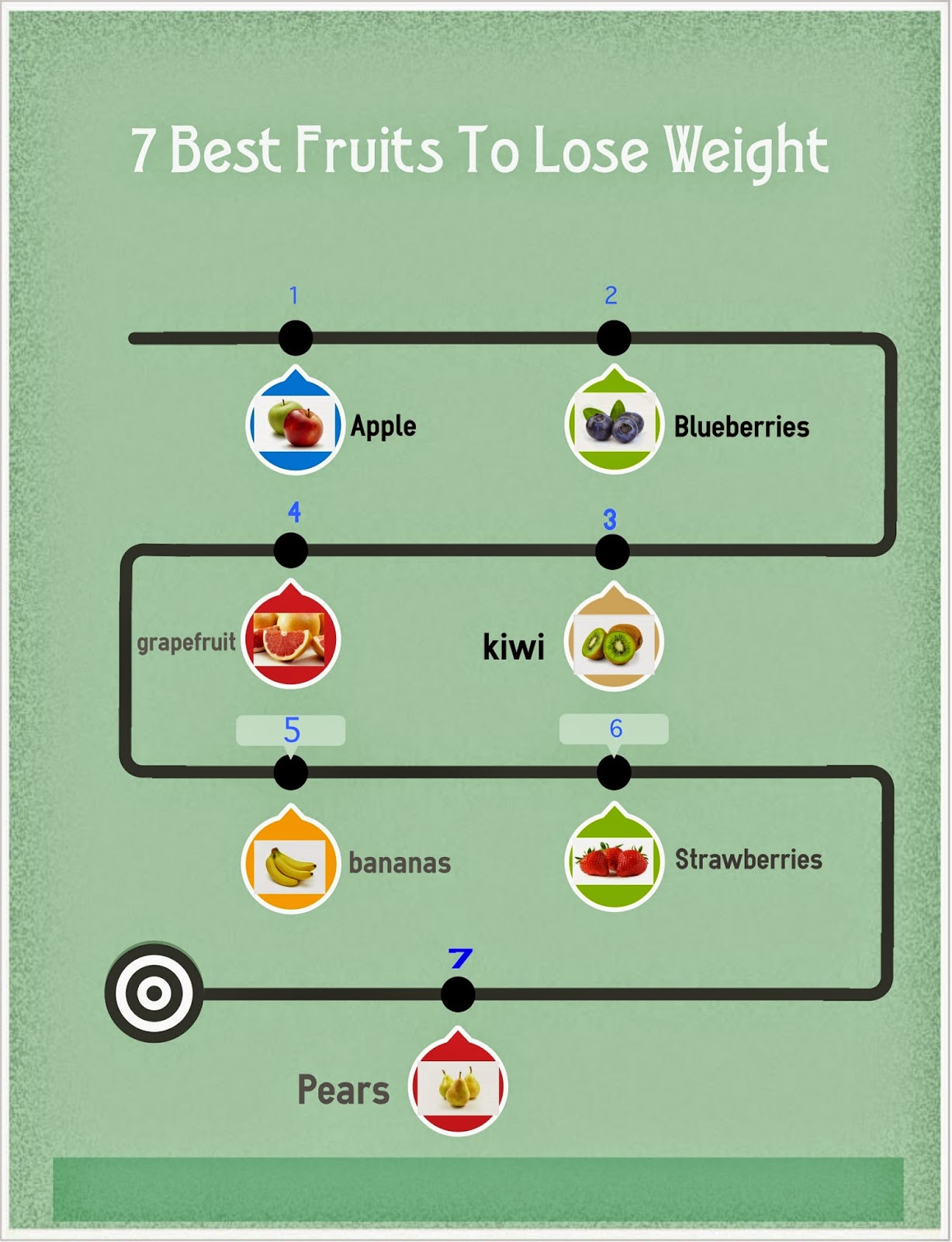 7 Best Fruits To Lose Weight (Infographic)